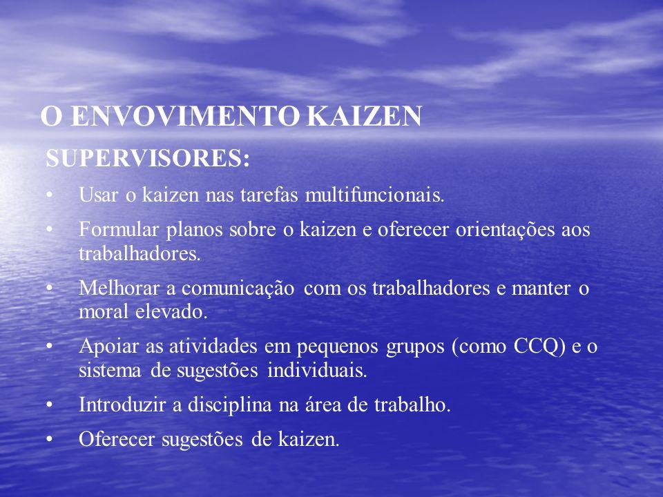 O ENVOVIMENTO KAIZEN SUPERVISORES: Usar o kaizen nas tarefas multifuncionais. Formular planos sobre o kaizen e oferecer orientações aos trabalhadores.