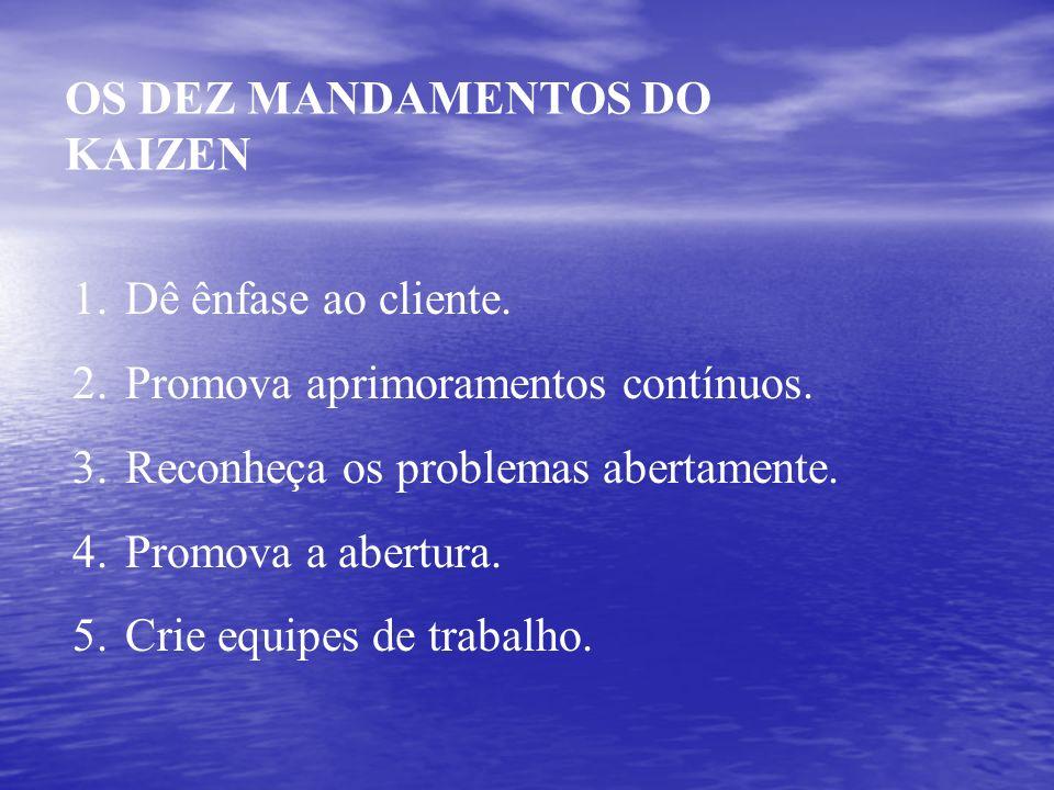 OS DEZ MANDAMENTOS DO KAIZEN 1.Dê ênfase ao cliente. 2.Promova aprimoramentos contínuos. 3.Reconheça os problemas abertamente. 4.Promova a abertura. 5