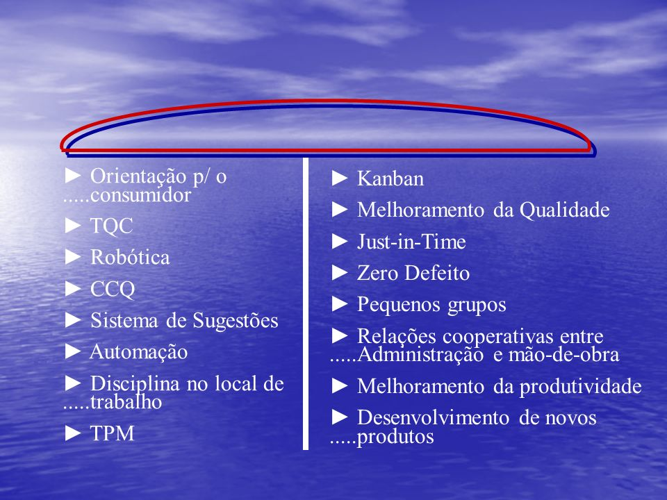 Orientação p/ o.....consumidor TQC Robótica CCQ Sistema de Sugestões Automação Disciplina no local de.....trabalho TPM Kanban Melhoramento da Qualidad