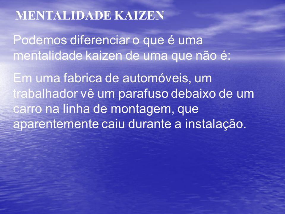 MENTALIDADE KAIZEN Podemos diferenciar o que é uma mentalidade kaizen de uma que não é: Em uma fabrica de automóveis, um trabalhador vê um parafuso de
