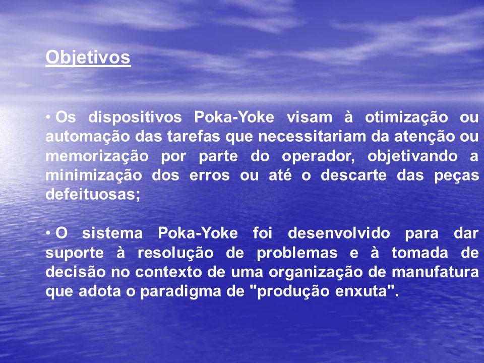 Objetivos Os dispositivos Poka-Yoke visam à otimização ou automação das tarefas que necessitariam da atenção ou memorização por parte do operador, obj
