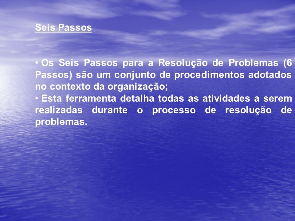 Seis Passos Os Seis Passos para a Resolução de Problemas (6 Passos) são um conjunto de procedimentos adotados no contexto da organização; Esta ferrame