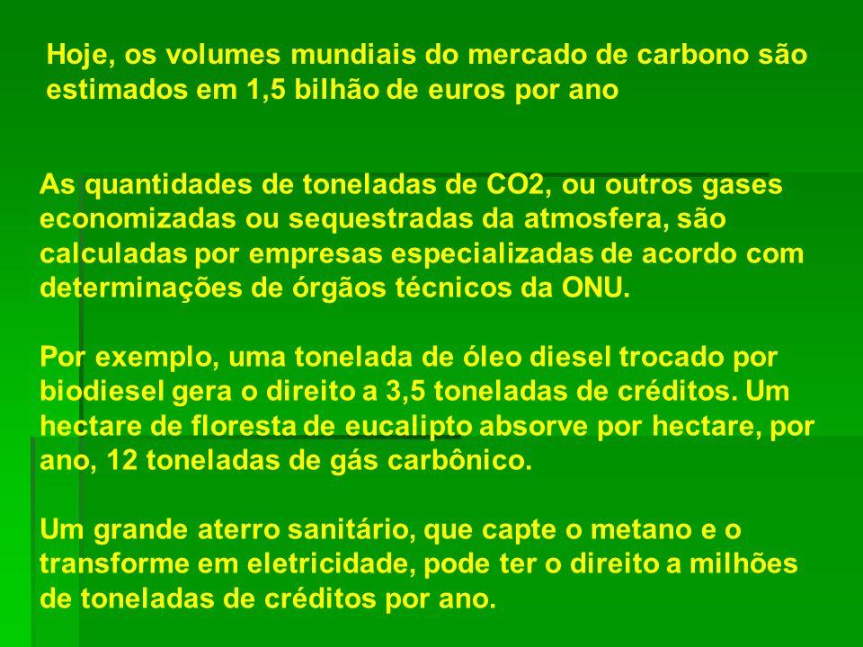 Hoje, os volumes mundiais do mercado de carbono são estimados em 1,5 bilhão de euros por ano As quantidades de toneladas de CO2, ou outros gases econo