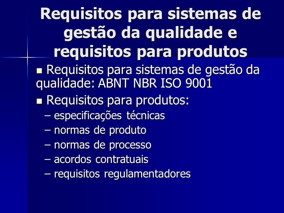 Requisitos para sistemas de gestão da qualidade e requisitos para produtos Requisitos para sistemas de gestão da qualidade: ABNT NBR ISO 9001 Requisit