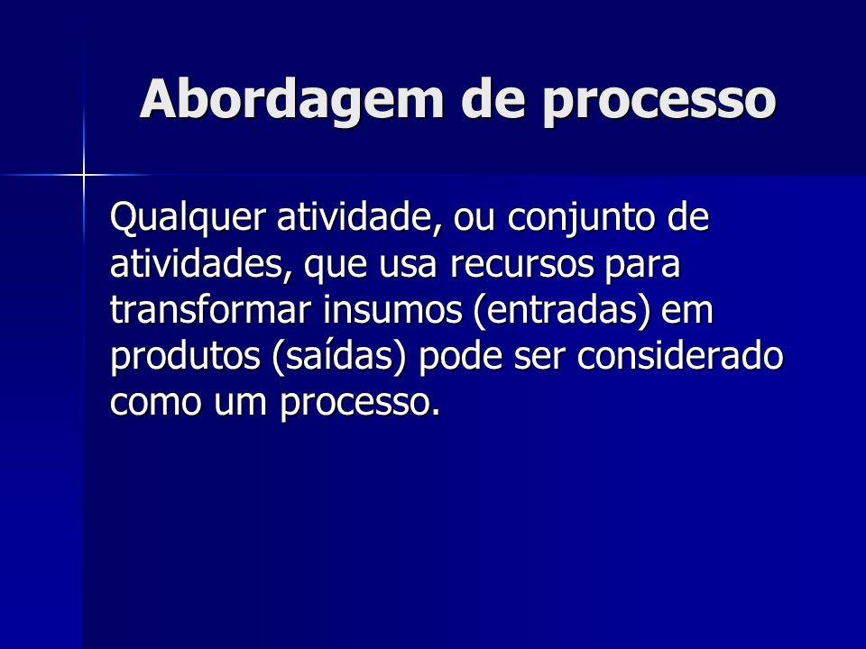Abordagem de processo Qualquer atividade, ou conjunto de atividades, que usa recursos para transformar insumos (entradas) em produtos (saídas) pode ser considerado como um processo.