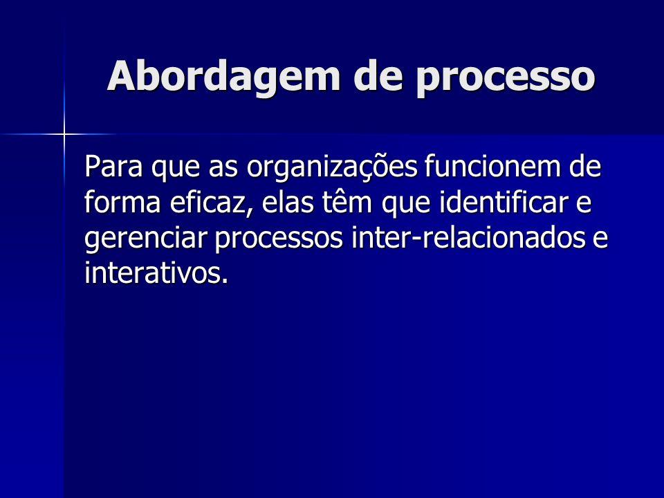 Abordagem de processo Para que as organizações funcionem de forma eficaz, elas têm que identificar e gerenciar processos inter-relacionados e interativos.