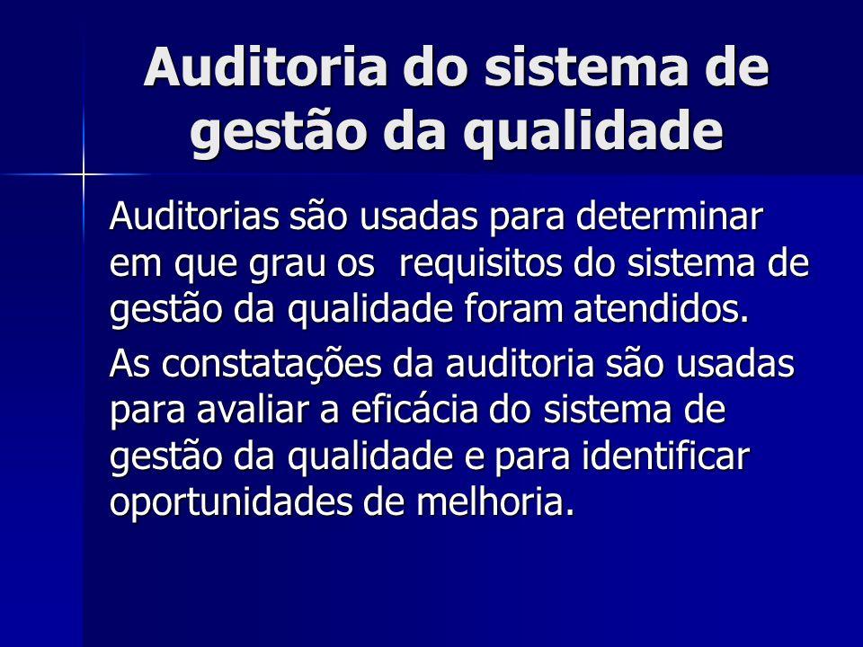 Auditoria do sistema de gestão da qualidade Auditorias são usadas para determinar em que grau os requisitos do sistema de gestão da qualidade foram atendidos.