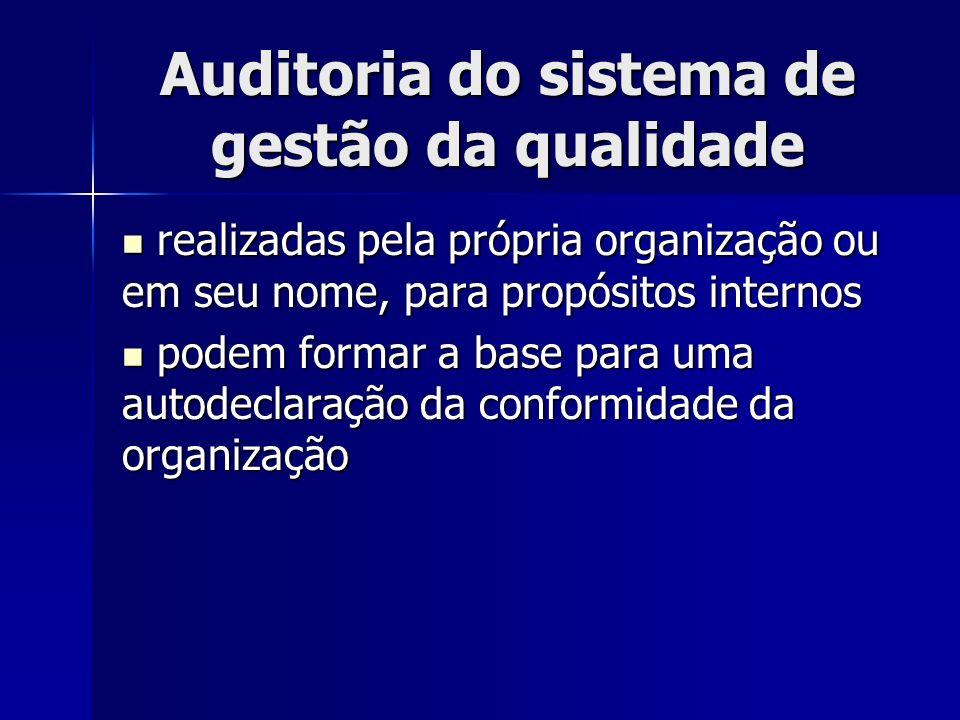 Auditoria do sistema de gestão da qualidade realizadas pela própria organização ou em seu nome, para propósitos internos realizadas pela própria organ