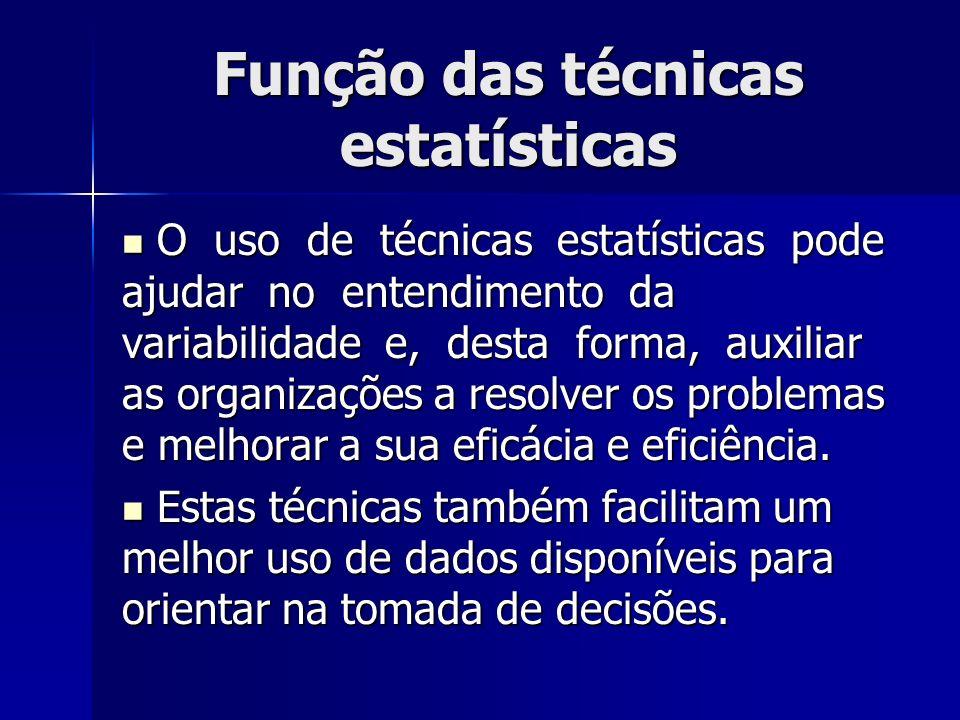Função das técnicas estatísticas O uso de técnicas estatísticas pode ajudar no entendimento da variabilidade e, desta forma, auxiliar as organizações a resolver os problemas e melhorar a sua eficácia e eficiência.