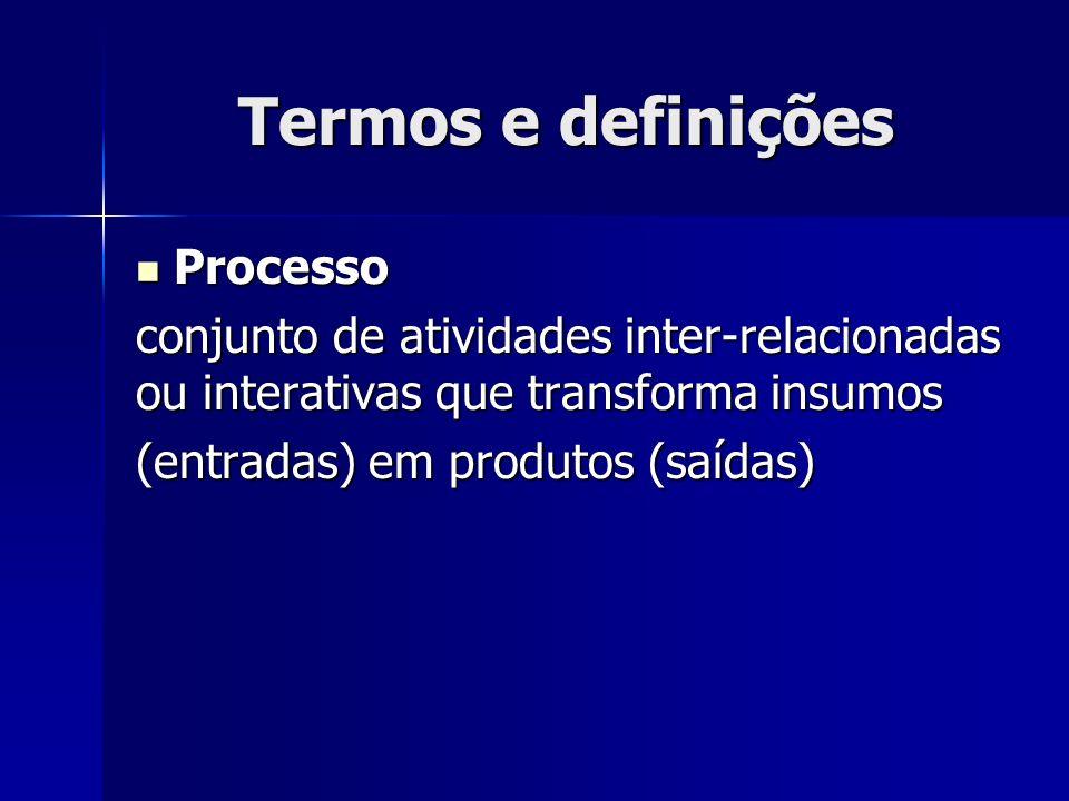 Termos e definições Processo Processo conjunto de atividades inter-relacionadas ou interativas que transforma insumos (entradas) em produtos (saídas)