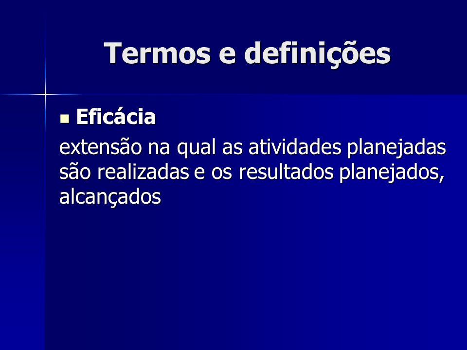 Termos e definições Eficácia Eficácia extensão na qual as atividades planejadas são realizadas e os resultados planejados, alcançados