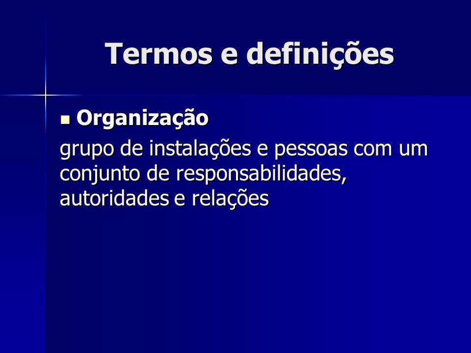 Termos e definições Organização Organização grupo de instalações e pessoas com um conjunto de responsabilidades, autoridades e relações