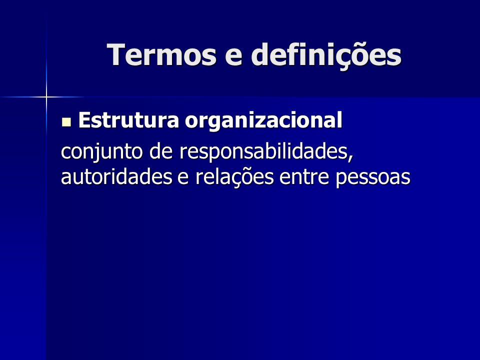 Termos e definições Estrutura organizacional Estrutura organizacional conjunto de responsabilidades, autoridades e relações entre pessoas