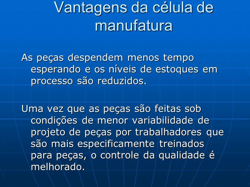 Vantagens da célula de manufatura As peças despendem menos tempo esperando e os níveis de estoques em processo são reduzidos. Uma vez que as peças são