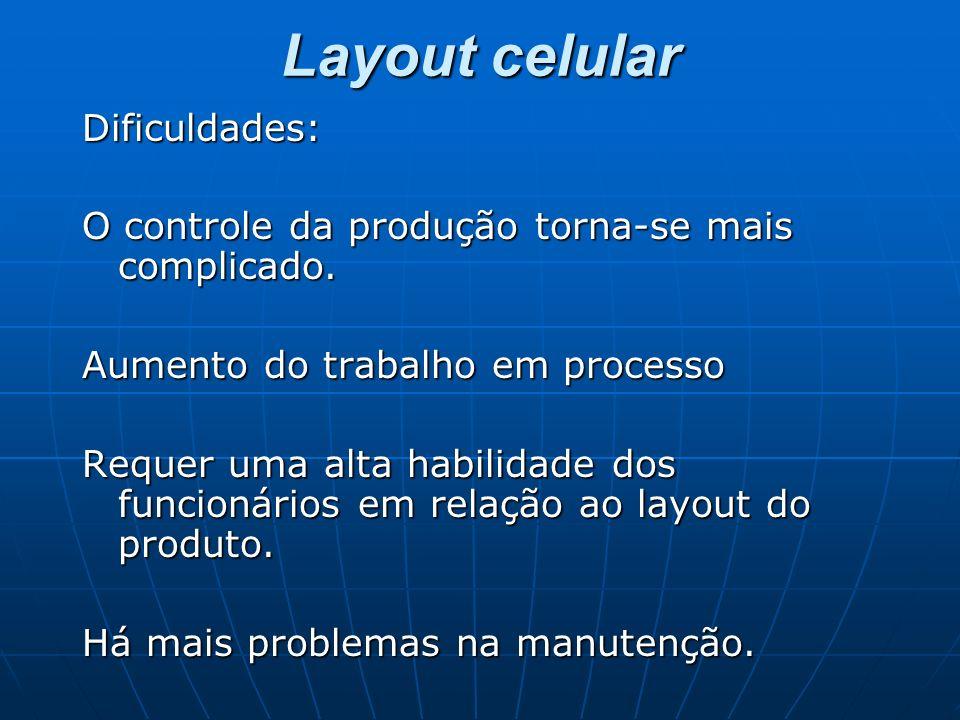 Layout celular Dificuldades: O controle da produção torna-se mais complicado. Aumento do trabalho em processo Requer uma alta habilidade dos funcionár