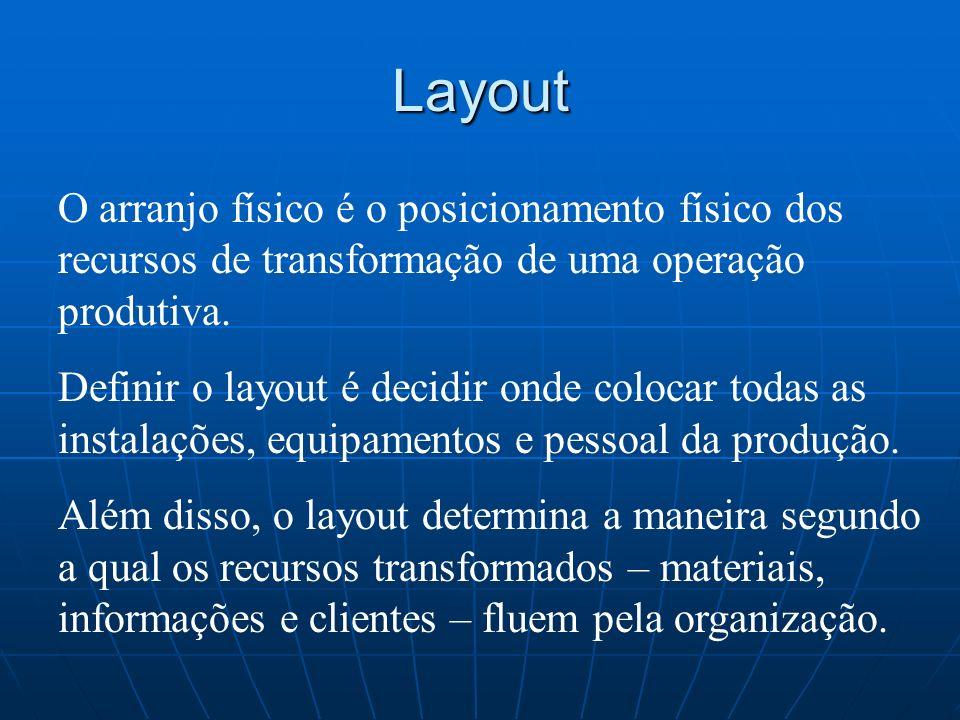 Layout O arranjo físico é o posicionamento físico dos recursos de transformação de uma operação produtiva. Definir o layout é decidir onde colocar tod