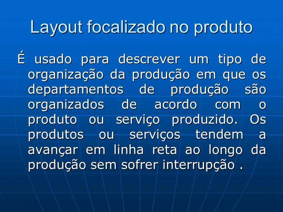 Layout focalizado no produto É usado para descrever um tipo de organização da produção em que os departamentos de produção são organizados de acordo c
