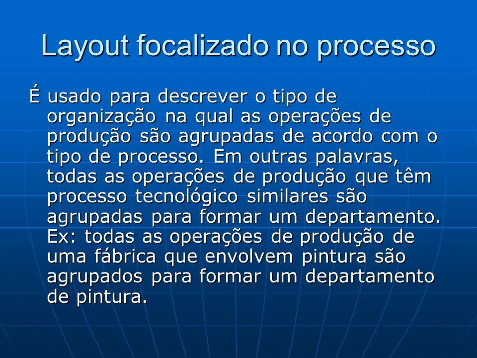 Layout focalizado no processo É usado para descrever o tipo de organização na qual as operações de produção são agrupadas de acordo com o tipo de proc