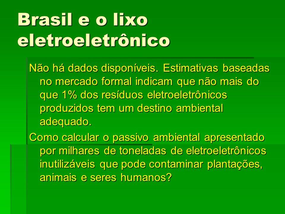 Brasil e o lixo eletroeletrônico Não há dados disponíveis. Estimativas baseadas no mercado formal indicam que não mais do que 1% dos resíduos eletroel