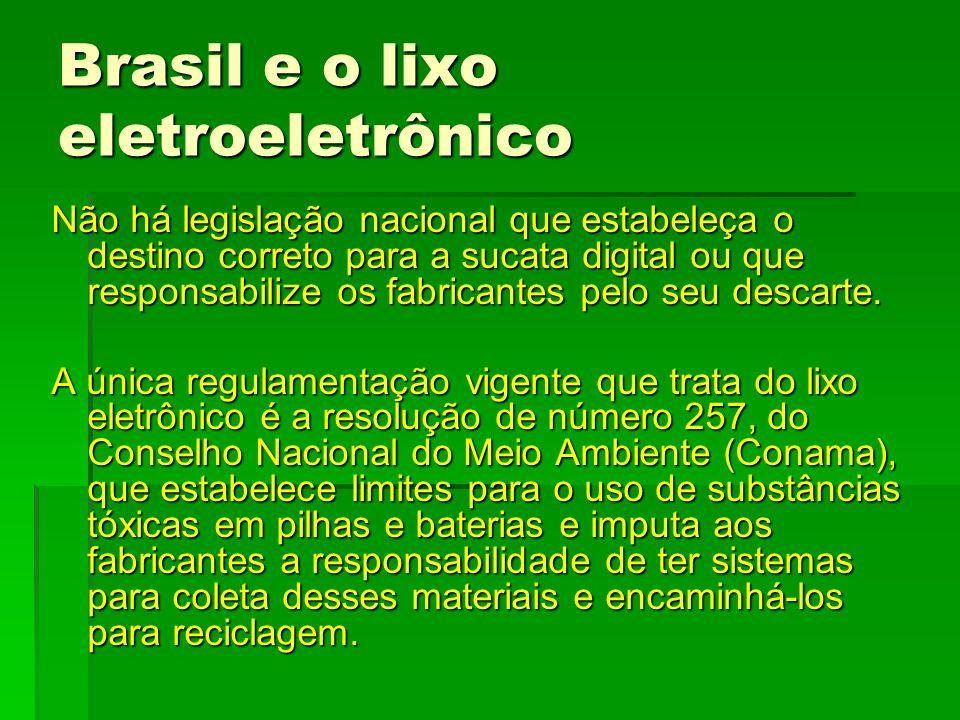 Brasil e o lixo eletroeletrônico Não há legislação nacional que estabeleça o destino correto para a sucata digital ou que responsabilize os fabricante