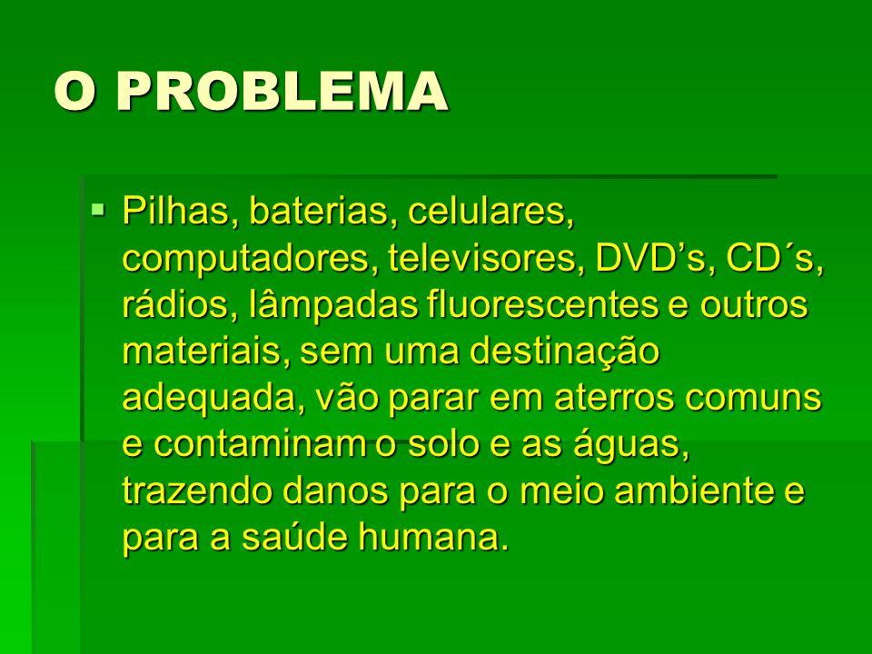 O PROBLEMA Pilhas, baterias, celulares, computadores, televisores, DVDs, CD´s, rádios, lâmpadas fluorescentes e outros materiais, sem uma destinação a