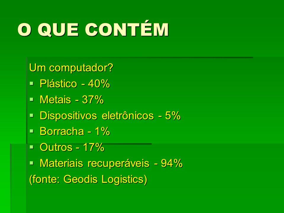 O QUE CONTÉM Um computador? Plástico - 40% Plástico - 40% Metais - 37% Metais - 37% Dispositivos eletrônicos - 5% Dispositivos eletrônicos - 5% Borrac