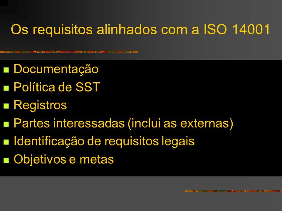 Auditoria Ação Corretiva Não Conformidade Ação Preventiva Procedimento Os requisitos alinhados com a ISO 9001