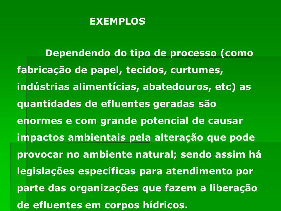 Dependendo do tipo de processo (como fabricação de papel, tecidos, curtumes, indústrias alimentícias, abatedouros, etc) as quantidades de efluentes ge