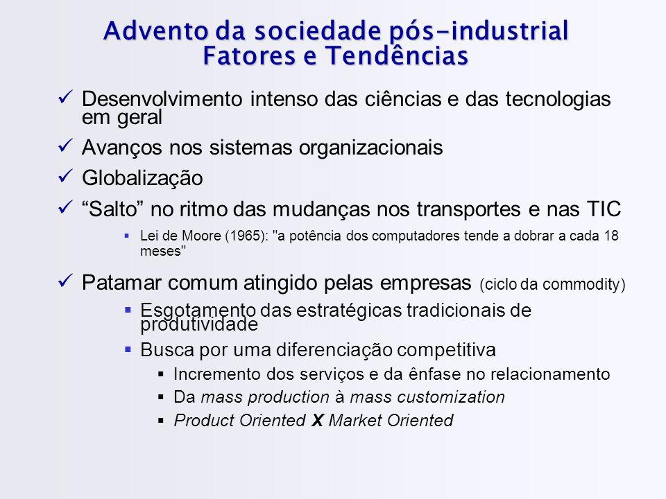 Advento da sociedade pós-industrial Fatores e Tendências Desenvolvimento intenso das ciências e das tecnologias em geral Avanços nos sistemas organiza