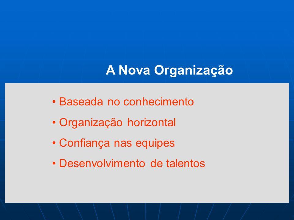 Novas tendências A organização fundamentada na informação MBWA (Management by Walking Around) DOWNSIZING Terceirização/Parceirização EMPOWERMENT (Dele