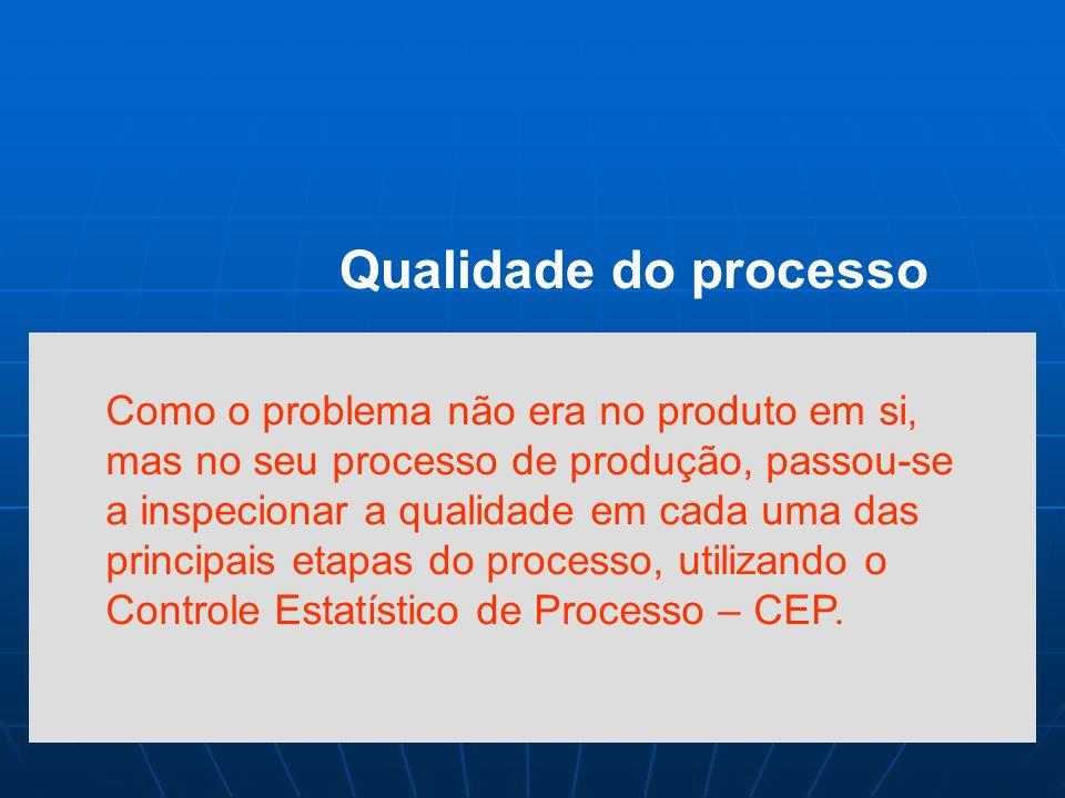 Qualidade do produto final O Controle de Qualidade nada mais é que a inspeção do produto após a sua fabricação. A responsabilidade pela Qualidade do p