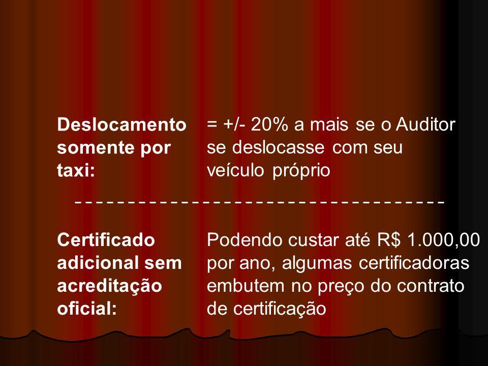 Deslocamento somente por taxi: = +/- 20% a mais se o Auditor se deslocasse com seu veículo próprio Podendo custar até R$ 1.000,00 por ano, algumas cer