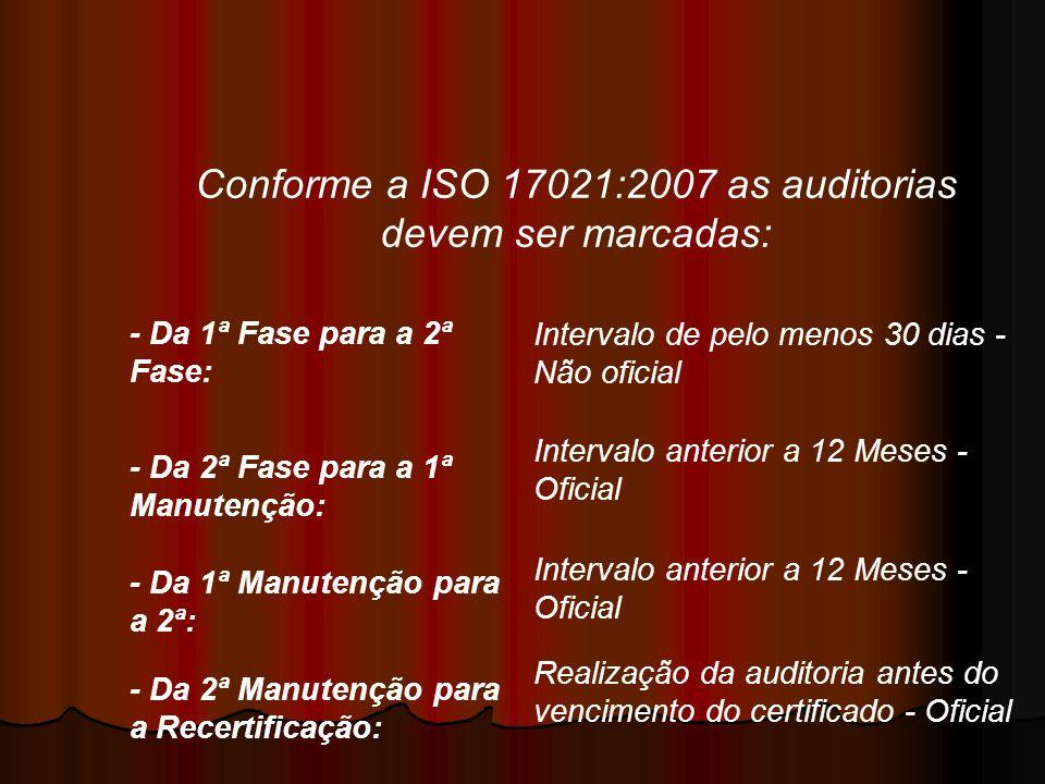 Conforme a ISO 17021:2007 as auditorias devem ser marcadas: - Da 1ª Fase para a 2ª Fase: Intervalo de pelo menos 30 dias - Não oficial - Da 2ª Fase pa