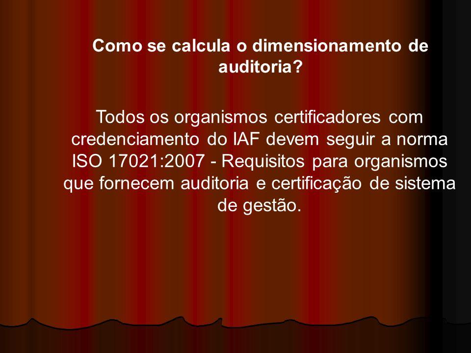 Como se calcula o dimensionamento de auditoria? Todos os organismos certificadores com credenciamento do IAF devem seguir a norma ISO 17021:2007 - Req