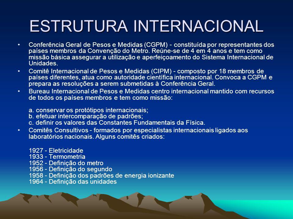 ESTRUTURA INTERNACIONAL Conferência Geral de Pesos e Medidas (CGPM) - constituída por representantes dos países membros da Convenção do Metro. Reúne-s
