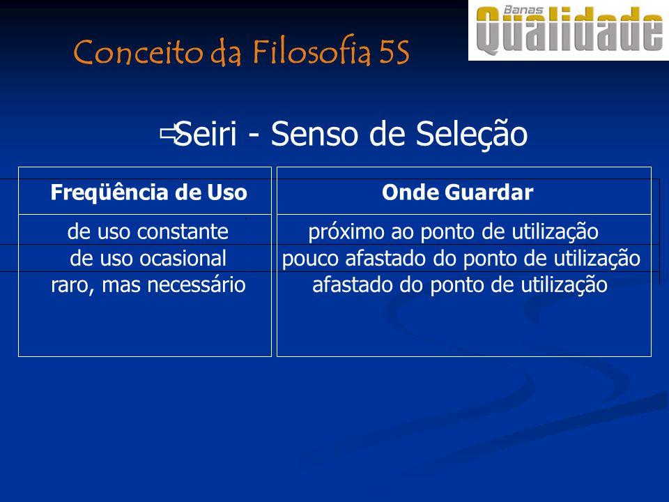 Seiri - Senso de Seleção Conceito da Filosofia 5S Freqüência de UsoOnde Guardar de uso constantepróximo ao ponto de utilização de uso ocasionalpouco a