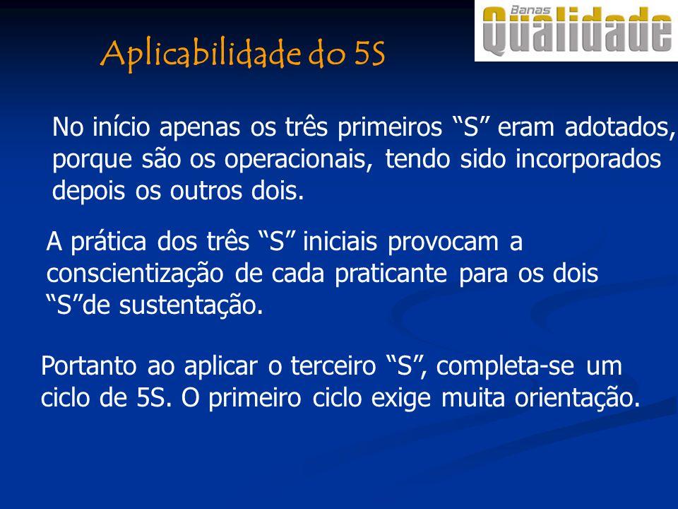 No início apenas os três primeiros S eram adotados, porque são os operacionais, tendo sido incorporados depois os outros dois. A prática dos três S in