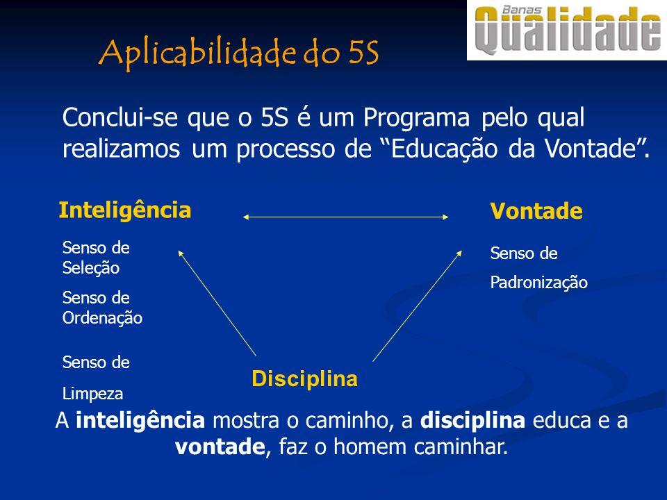 Conclui-se que o 5S é um Programa pelo qual realizamos um processo de Educação da Vontade. Inteligência Vontade Disciplina Senso de Seleção Senso de O