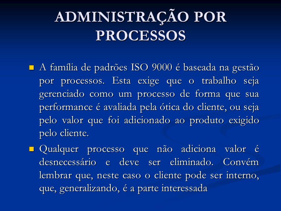 ADMINISTRAÇÃO POR PROCESSOS A família de padrões ISO 9000 é baseada na gestão por processos. Esta exige que o trabalho seja gerenciado como um process
