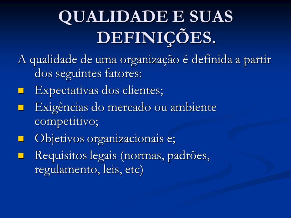 SIGNIFICADOS DO TERMO QUALIDADE Um grau de excelência; Um grau de excelência; Conformidade com requerimentos; Conformidade com requerimentos; A totalidade de características de uma entidade que garantem sua habilidade em satisfazer necessidades implícitas ou não; A totalidade de características de uma entidade que garantem sua habilidade em satisfazer necessidades implícitas ou não; Adequação ao uso; Adequação ao uso; Adequação ao propósito; Adequação ao propósito; Inexistência de defeitos, imperfeições, ou contaminação; Inexistência de defeitos, imperfeições, ou contaminação; Consumidores satisfeitos.