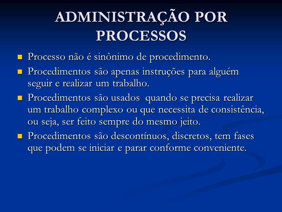 ADMINISTRAÇÃO POR PROCESSOS Processo não é sinônimo de procedimento. Processo não é sinônimo de procedimento. Procedimentos são apenas instruções para