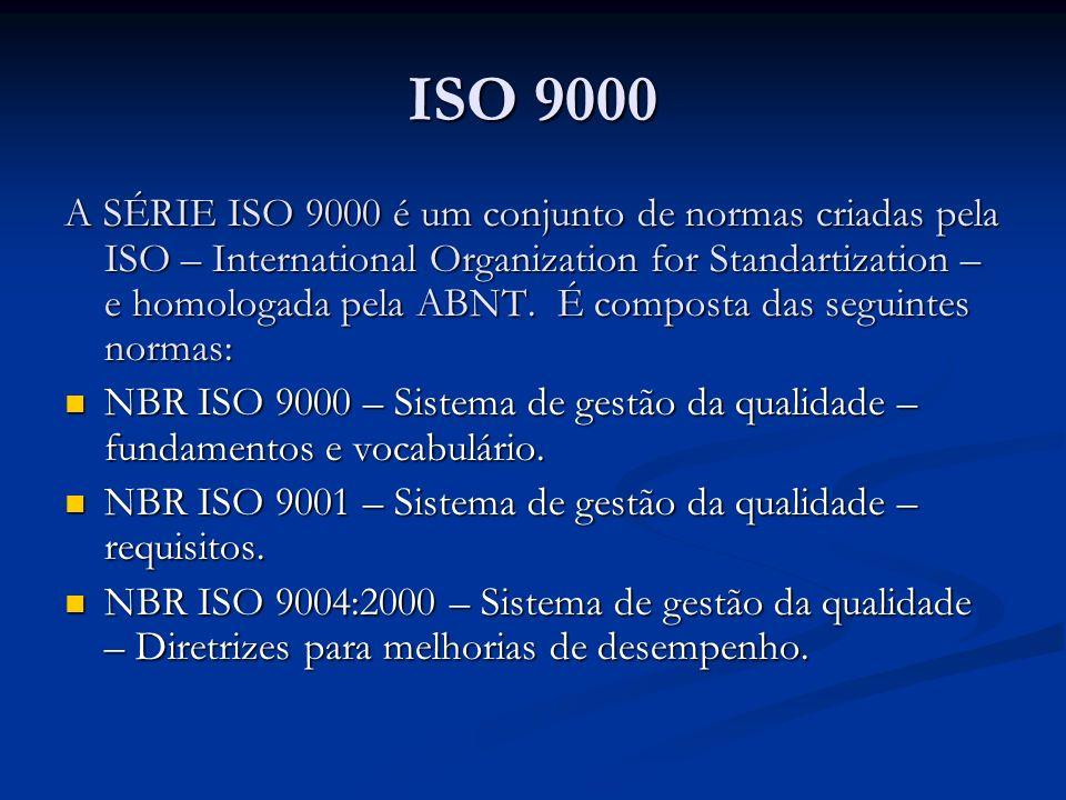 ISO 9000 A SÉRIE ISO 9000 é um conjunto de normas criadas pela ISO – International Organization for Standartization – e homologada pela ABNT. É compos