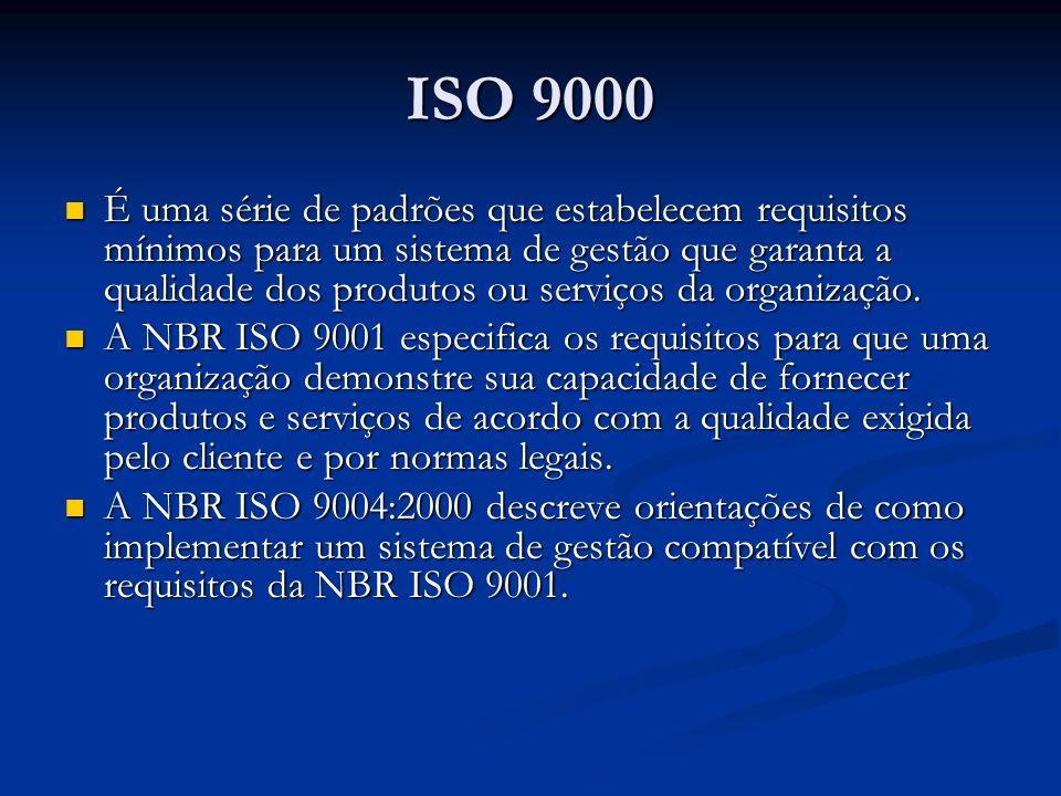 ISO 9000 É uma série de padrões que estabelecem requisitos mínimos para um sistema de gestão que garanta a qualidade dos produtos ou serviços da organ