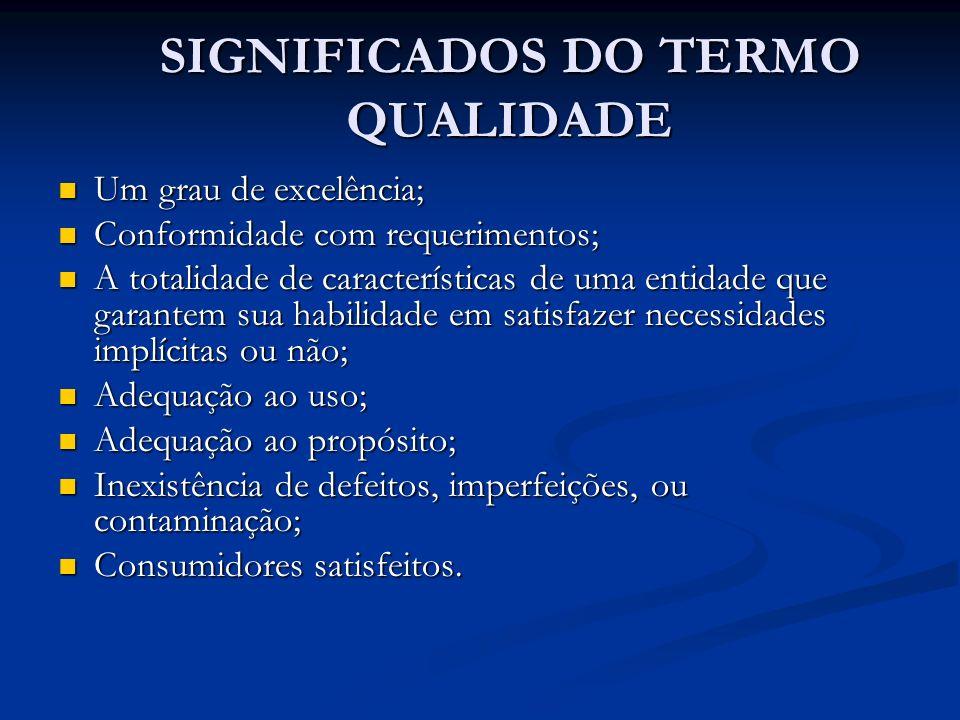 SIGNIFICADOS DO TERMO QUALIDADE Um grau de excelência; Um grau de excelência; Conformidade com requerimentos; Conformidade com requerimentos; A totali
