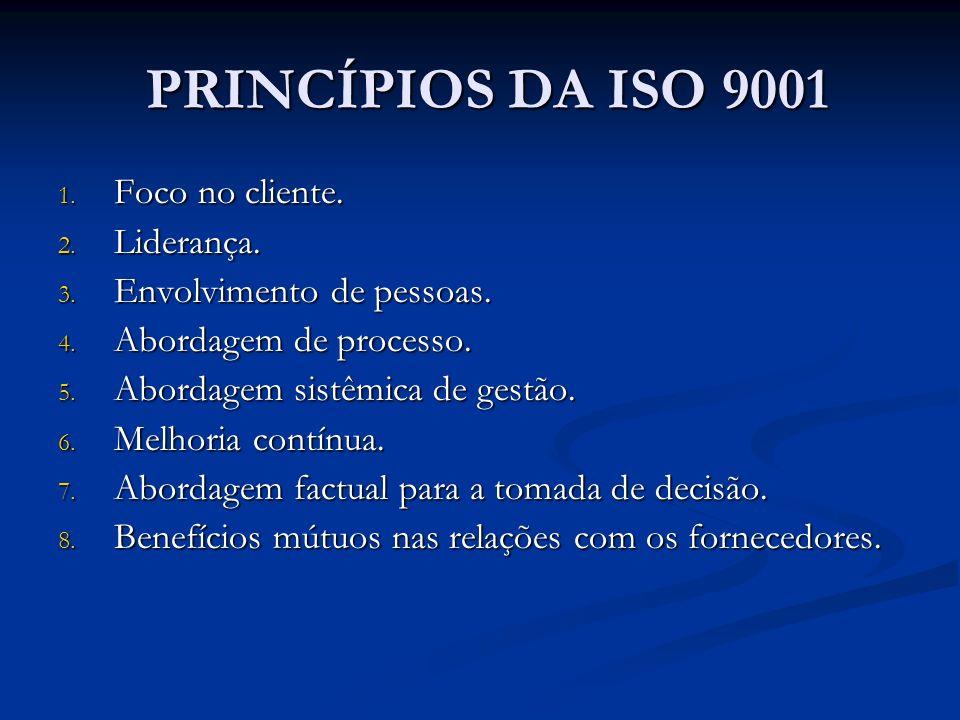 PRINCÍPIOS DA ISO 9001 PRINCÍPIOS DA ISO 9001 1. Foco no cliente. 2. Liderança. 3. Envolvimento de pessoas. 4. Abordagem de processo. 5. Abordagem sis