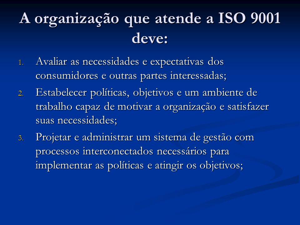 A organização que atende a ISO 9001 deve: 1. Avaliar as necessidades e expectativas dos consumidores e outras partes interessadas; 2. Estabelecer polí