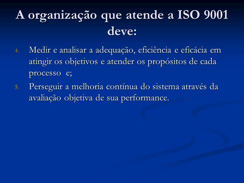 A organização que atende a ISO 9001 deve: 4. Medir e analisar a adequação, eficiência e eficácia em atingir os objetivos e atender os propósitos de ca