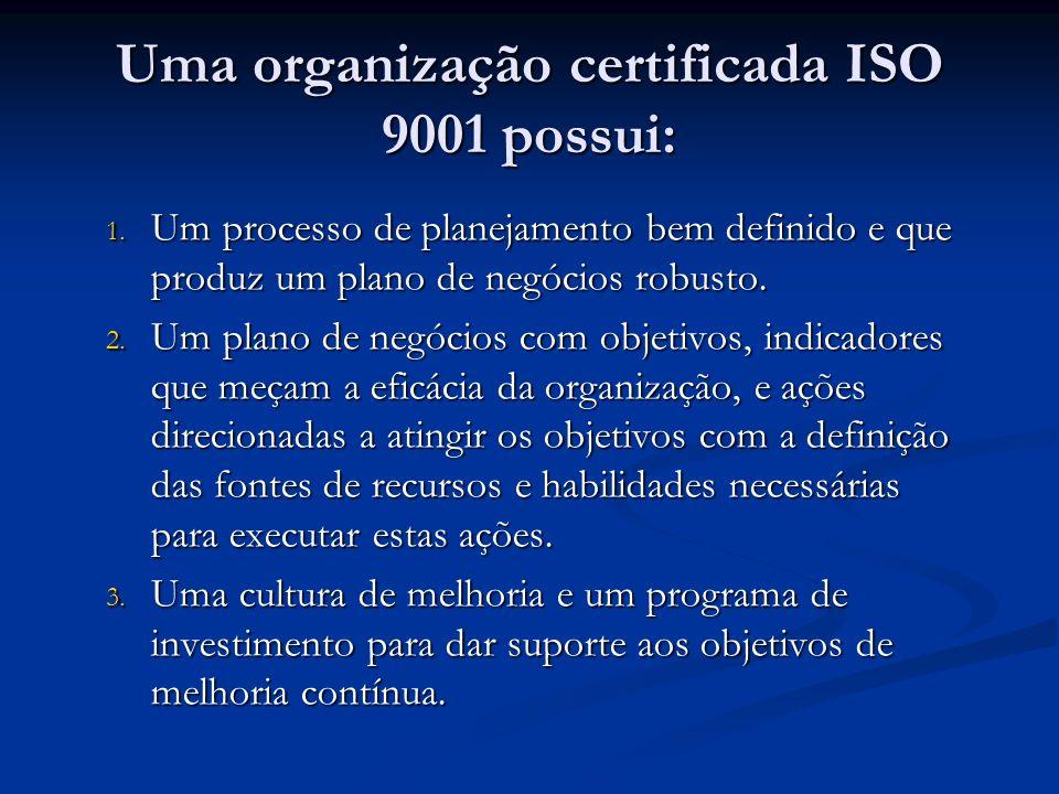 Uma organização certificada ISO 9001 possui: 1. Um processo de planejamento bem definido e que produz um plano de negócios robusto. 2. Um plano de neg