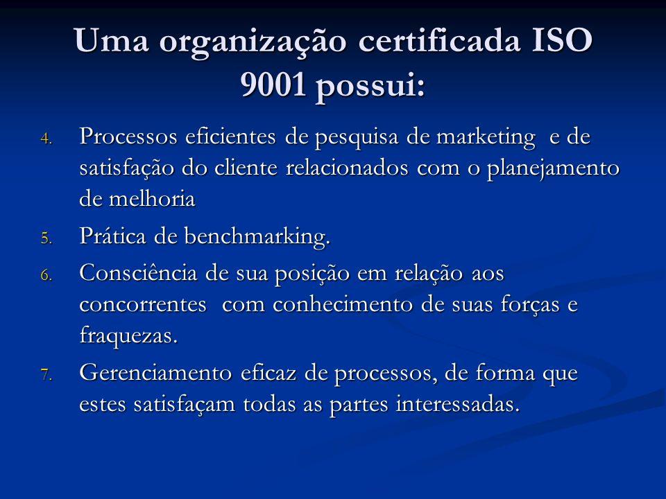 Uma organização certificada ISO 9001 possui: 4. Processos eficientes de pesquisa de marketing e de satisfação do cliente relacionados com o planejamen
