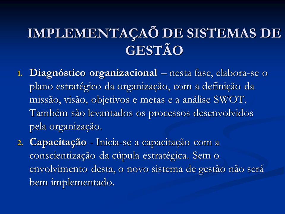 IMPLEMENTAÇAÕ DE SISTEMAS DE GESTÃO 1. Diagnóstico organizacional – nesta fase, elabora-se o plano estratégico da organização, com a definição da miss